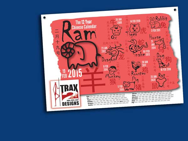 ram year 2015
