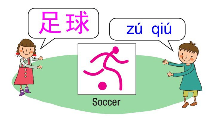 Learn about soccer in Chinese