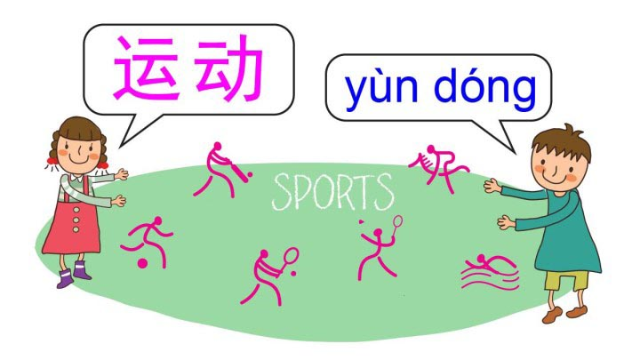 Learn sports in chinese