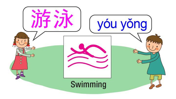 Learn about swimming in Chinese