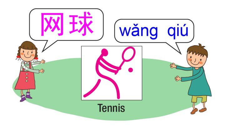 Learn about tennis in Chinese